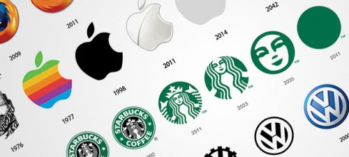 Stock Logos Recently Did A Brief Review Of The History Famous And Have Imagined How They Will Look Like In Future Prediction From 2011